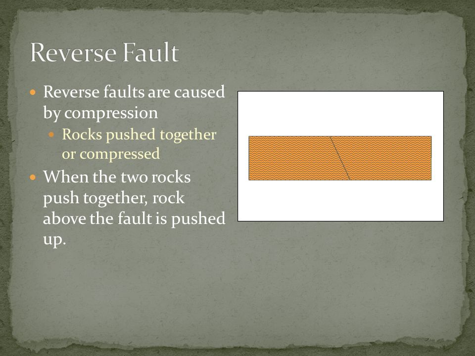 Reverse faults are caused by compression Rocks pushed together or compressed When the two rocks push together, rock above the fault is pushed up.