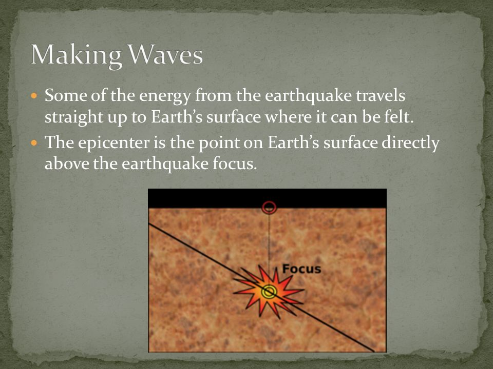 Some of the energy from the earthquake travels straight up to Earth's surface where it can be felt.