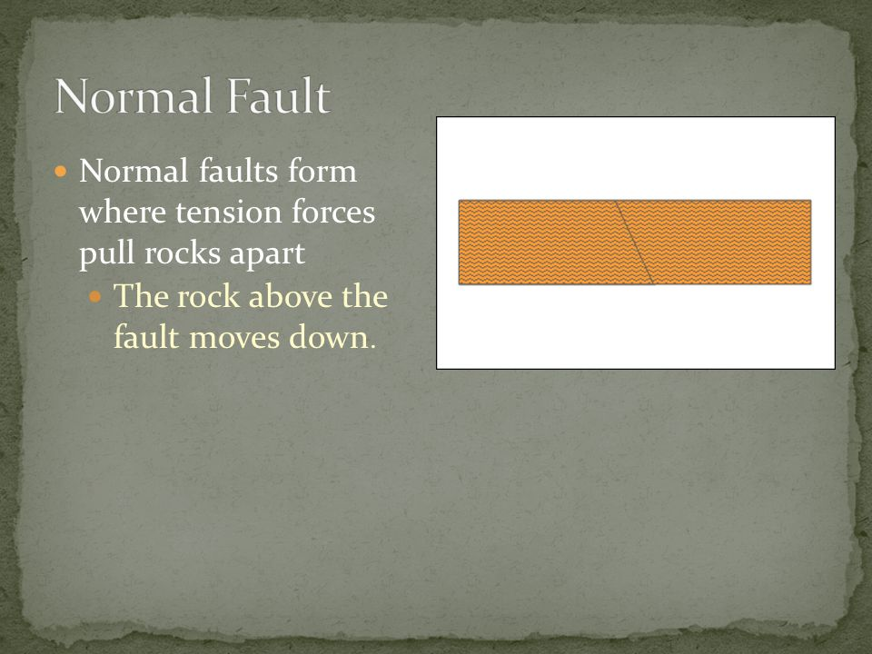 Normal faults form where tension forces pull rocks apart The rock above the fault moves down.