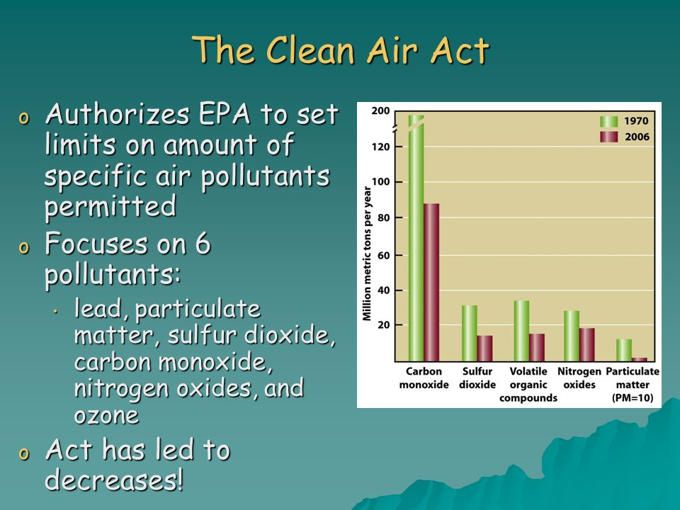 The Clean Air Act o Authorizes EPA to set limits on amount of specific air pollutants permitted o Focuses on 6 pollutants: lead, particulate matter, sulfur dioxide, carbon monoxide, nitrogen oxides, and ozone lead, particulate matter, sulfur dioxide, carbon monoxide, nitrogen oxides, and ozone o Act has led to decreases!