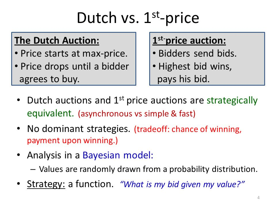 1 St Price Dutch Auctions And Are Strategically