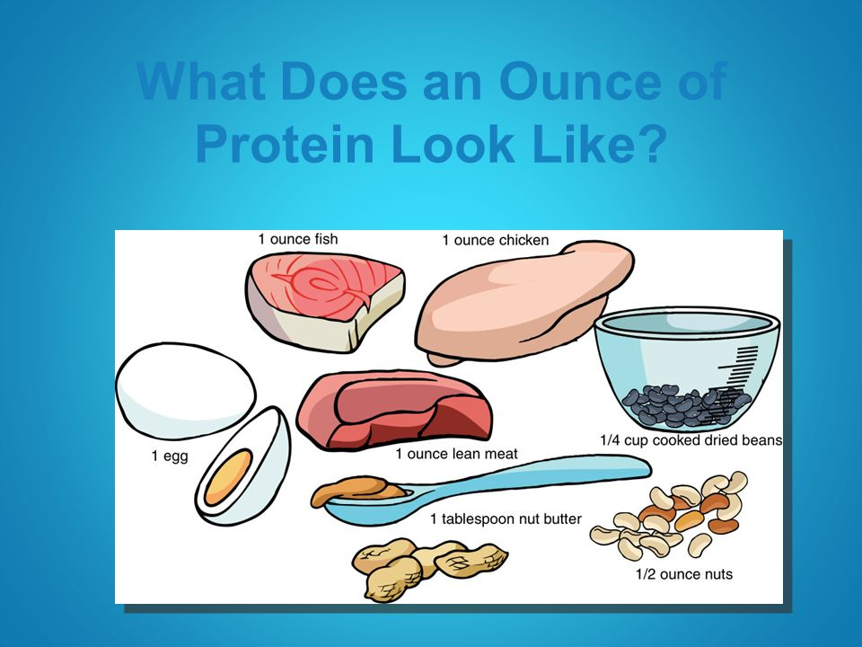 What Does an Ounce of Protein Look Like