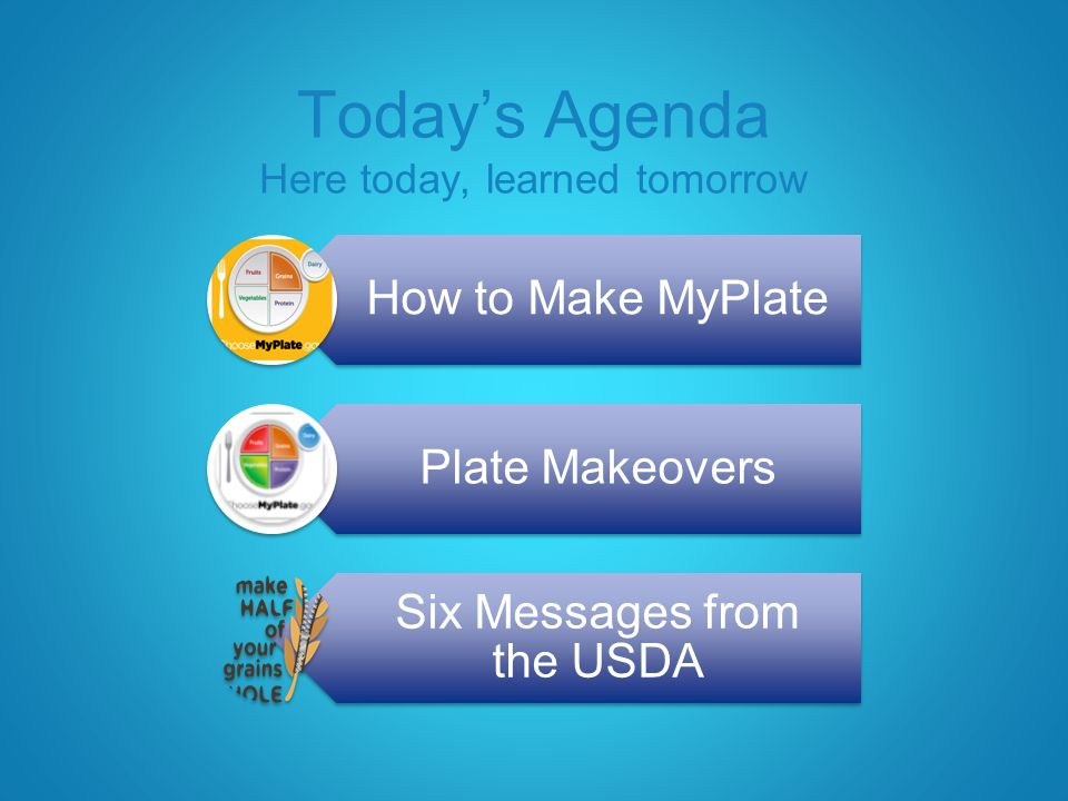 Today's Agenda Here today, learned tomorrow How to Make MyPlate Plate Makeovers Six Messages from the USDA