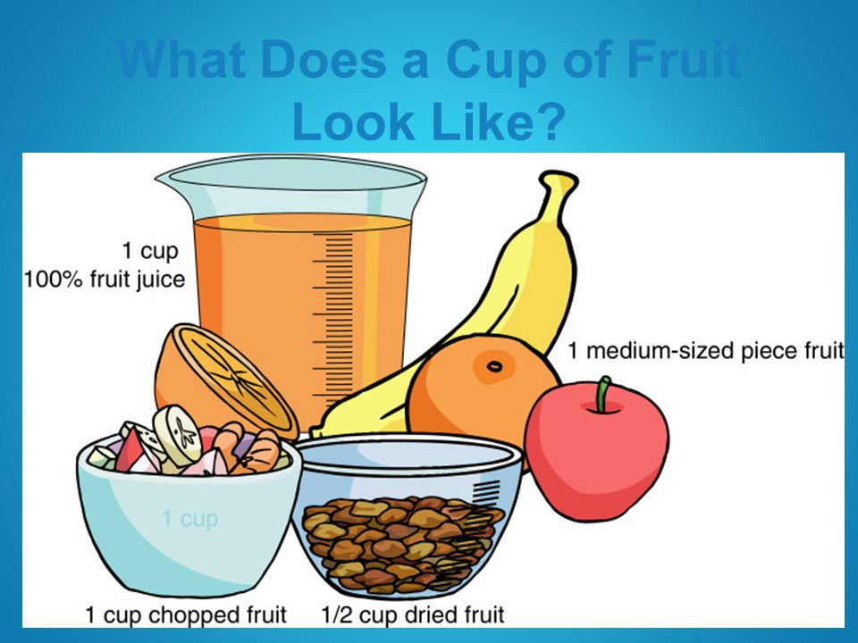 What Does a Cup of Fruit Look Like