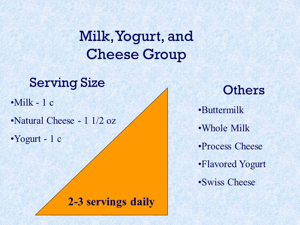 Milk, Yogurt, and Cheese Group 2-3 servings daily Serving Size Milk - 1 c Natural Cheese - 1 1/2 oz Yogurt - 1 c Others Buttermilk Whole Milk Process Cheese Flavored Yogurt Swiss Cheese