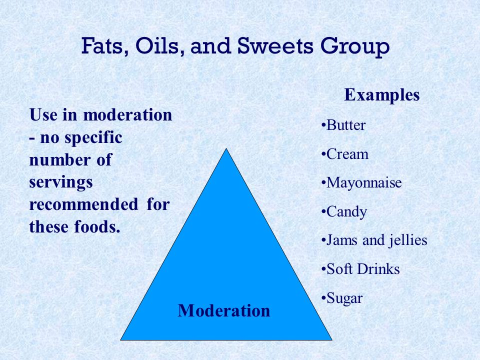 Fats, Oils, and Sweets Group Moderation Use in moderation - no specific number of servings recommended for these foods.