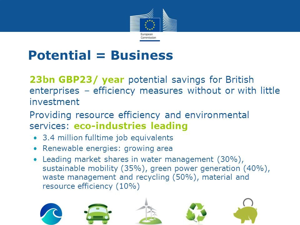 Potential = Business 23bn GBP23/ year potential savings for British enterprises – efficiency measures without or with little investment Providing resource efficiency and environmental services: eco-industries leading 3.4 million fulltime job equivalents Renewable energies: growing area Leading market shares in water management (30%), sustainable mobility (35%), green power generation (40%), waste management and recycling (50%), material and resource efficiency (10%)