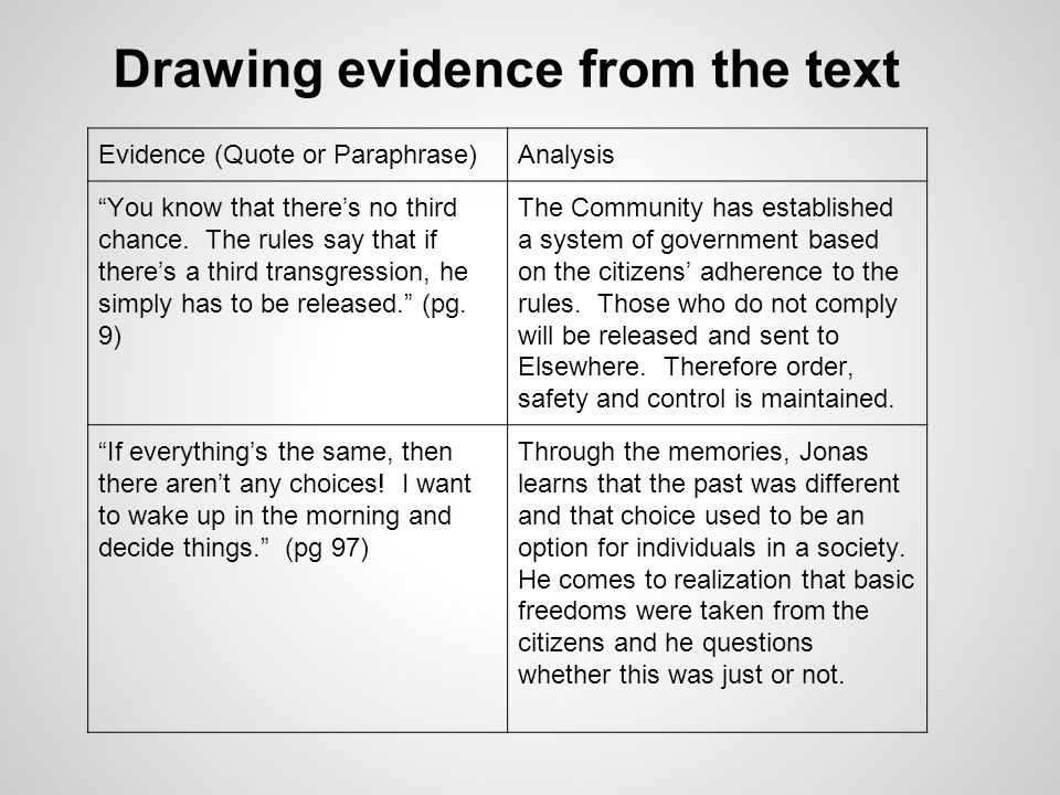 The Giver In Class Writing Assessment 1read Through The Various