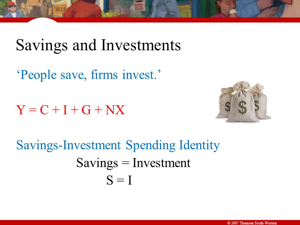 © 2007 Thomson South-Western Savings and Investments 'People save, firms invest.' Y = C + I + G + NX Savings-Investment Spending Identity Savings = Investment S = I