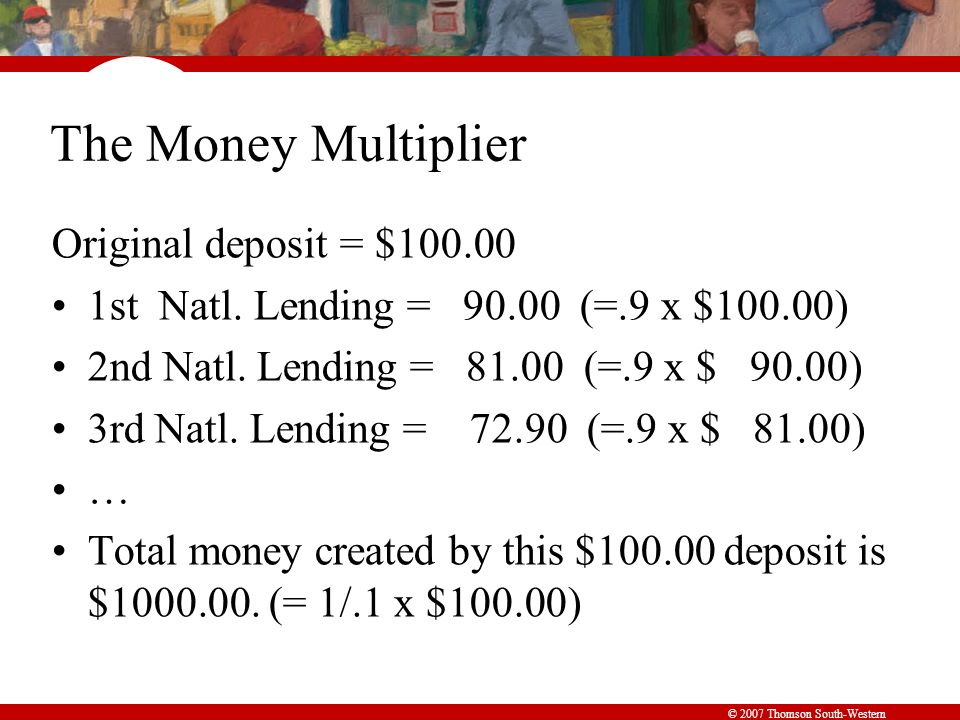 © 2007 Thomson South-Western The Money Multiplier Original deposit = $ st Natl.