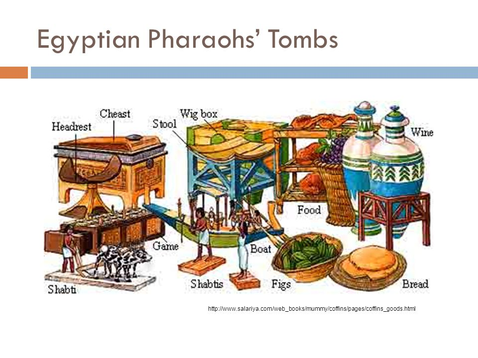 Egyptian Pharaohs' Tombs