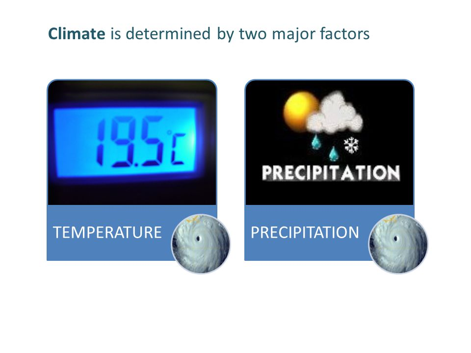 TEMPERATUREPRECIPITATION Climate is determined by two major factors