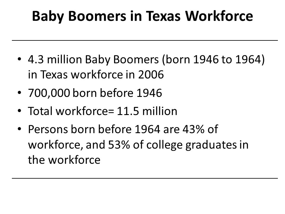 Baby Boomers in Texas Workforce 4.3 million Baby Boomers (born 1946 to 1964) in Texas workforce in ,000 born before 1946 Total workforce= 11.5 million Persons born before 1964 are 43% of workforce, and 53% of college graduates in the workforce