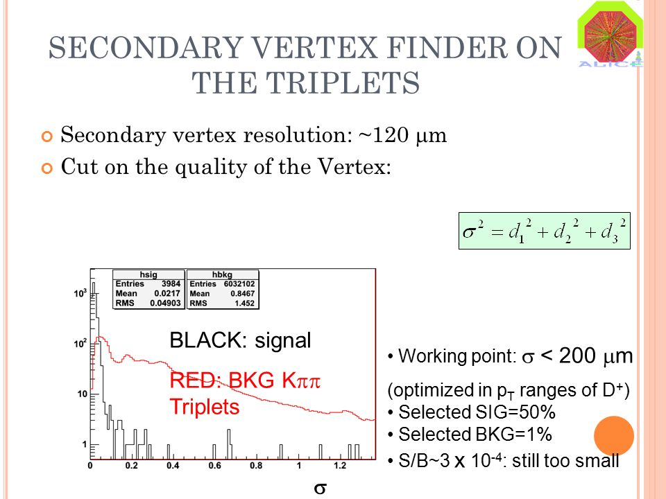 The Physics Of The Alice Inner Tracking System Elena Bruna For The