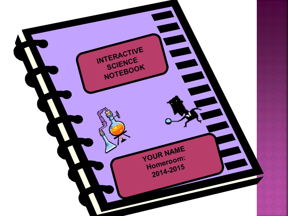 INTERACTIVE SCIENCE NOTEBOOK YOUR NAME Homeroom: