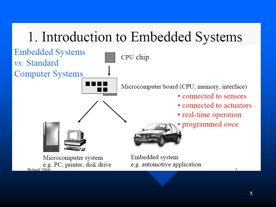 Embedded Systems Design 2 Objectives Introduction To Embedded Systemsintroduction To Embedded Systems Embedded System Componentsembedded System Components Ppt Download