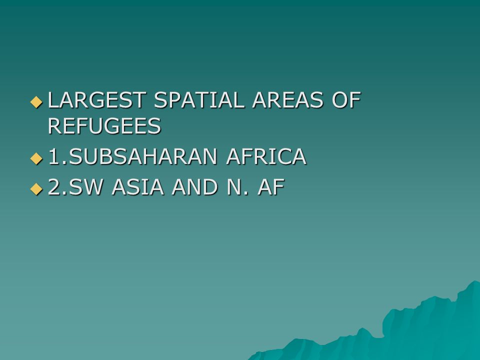  LARGEST SPATIAL AREAS OF REFUGEES  1.SUBSAHARAN AFRICA  2.SW ASIA AND N. AF