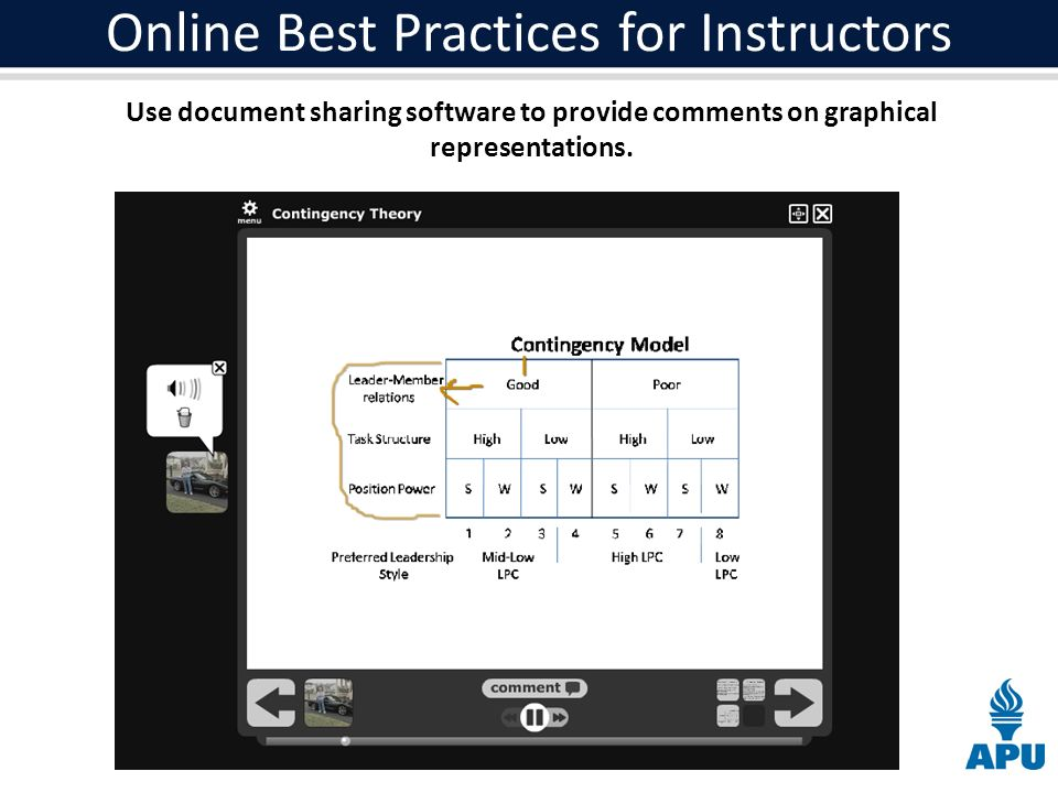 Online Best Practices for Instructors Use document sharing software to provide comments on graphical representations.