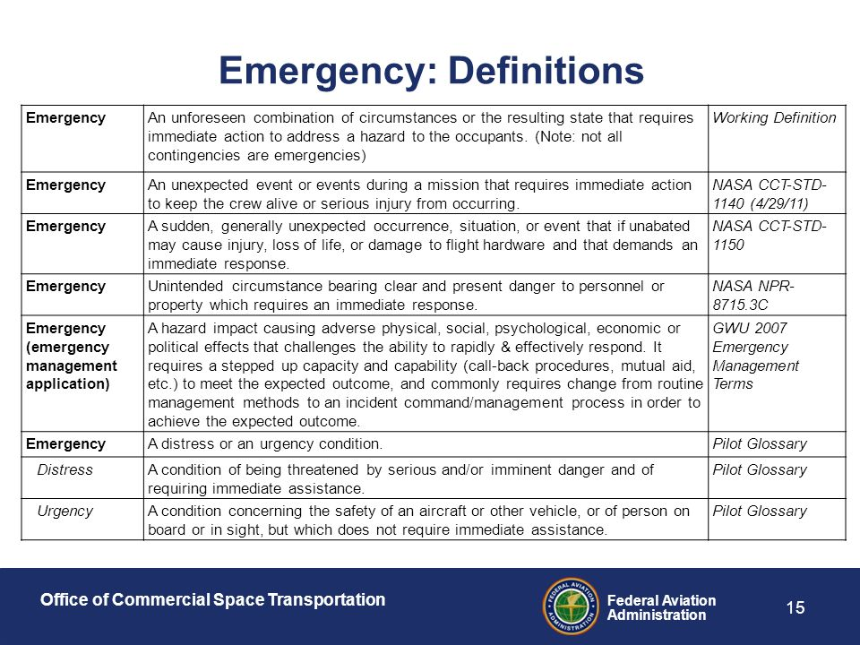 Office of Commercial Space Transportation Federal Aviation Administration 15 Emergency: Definitions EmergencyAn unforeseen combination of circumstances or the resulting state that requires immediate action to address a hazard to the occupants.