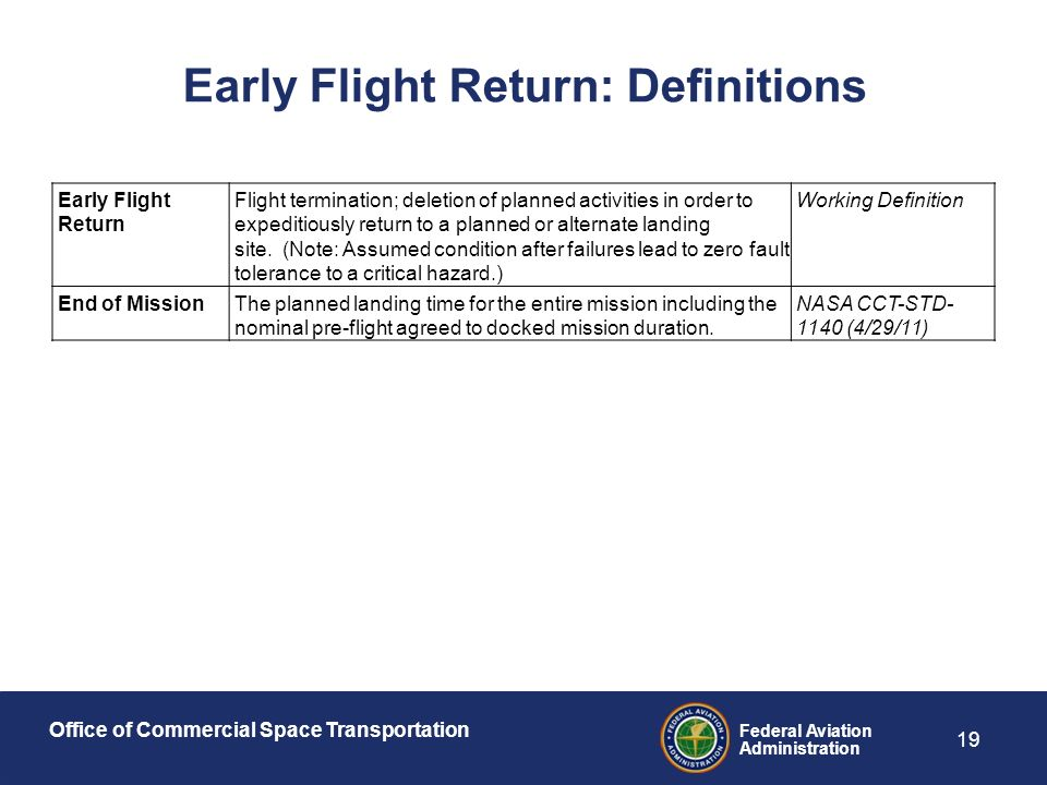 Office of Commercial Space Transportation Federal Aviation Administration 19 Early Flight Return: Definitions Early Flight Return Flight termination; deletion of planned activities in order to expeditiously return to a planned or alternate landing site.