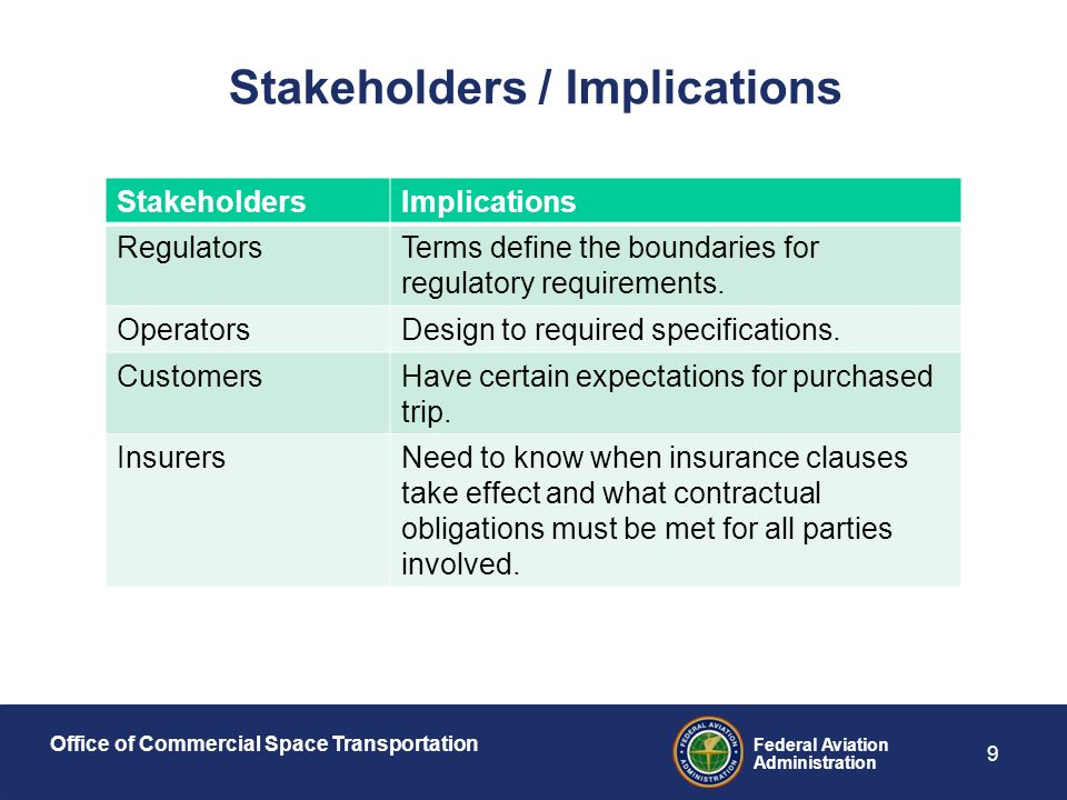 Office of Commercial Space Transportation Federal Aviation Administration 9 StakeholdersImplications RegulatorsTerms define the boundaries for regulatory requirements.