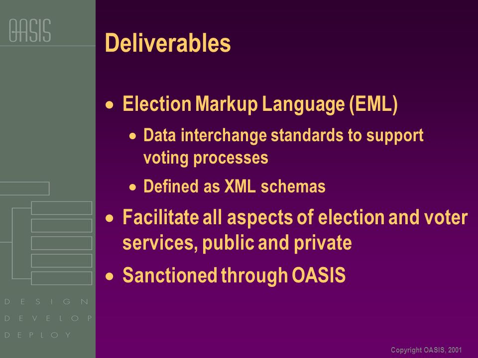 Copyright OASIS, 2001 Deliverables  Election Markup Language (EML)  Data interchange standards to support voting processes  Defined as XML schemas  Facilitate all aspects of election and voter services, public and private  Sanctioned through OASIS