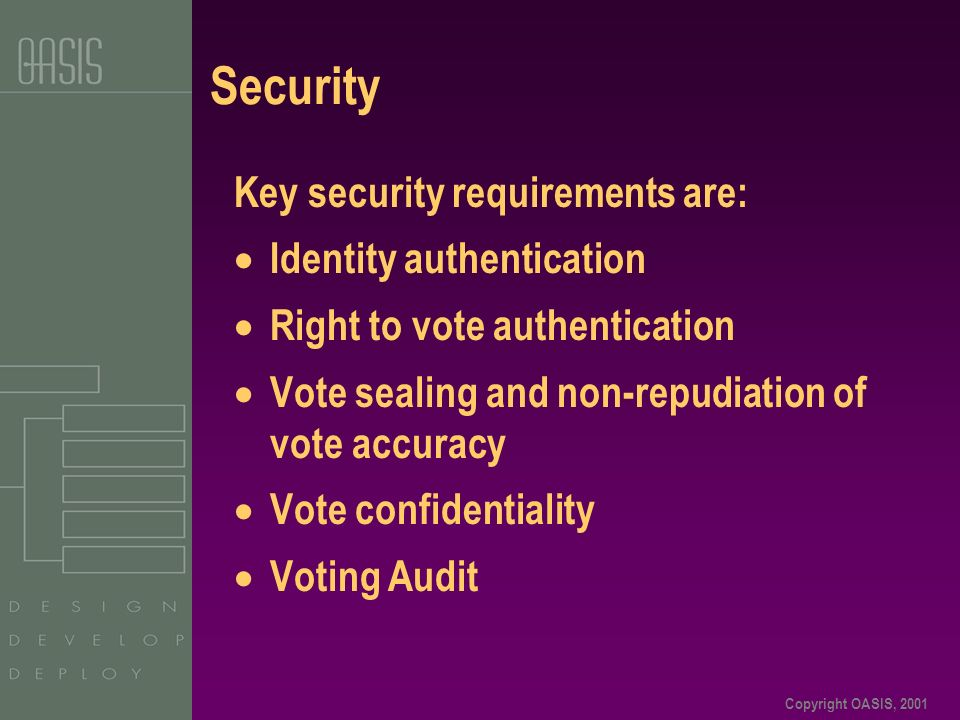 Security Key security requirements are:  Identity authentication  Right to vote authentication  Vote sealing and non-repudiation of vote accuracy  Vote confidentiality  Voting Audit