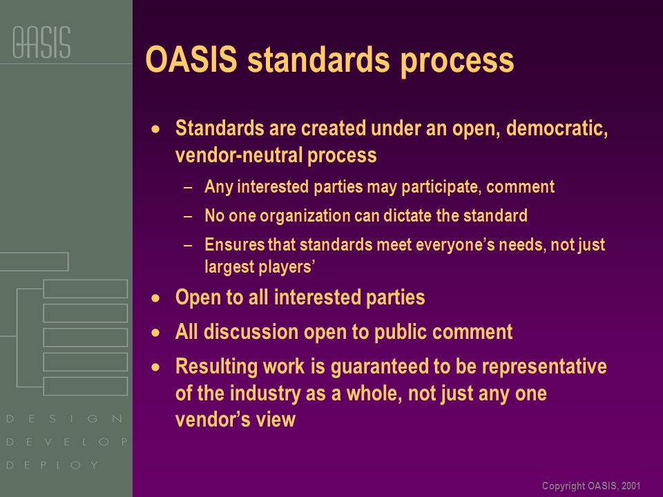 Copyright OASIS, 2001 OASIS standards process  Standards are created under an open, democratic, vendor-neutral process – Any interested parties may participate, comment – No one organization can dictate the standard – Ensures that standards meet everyone's needs, not just largest players'  Open to all interested parties  All discussion open to public comment  Resulting work is guaranteed to be representative of the industry as a whole, not just any one vendor's view