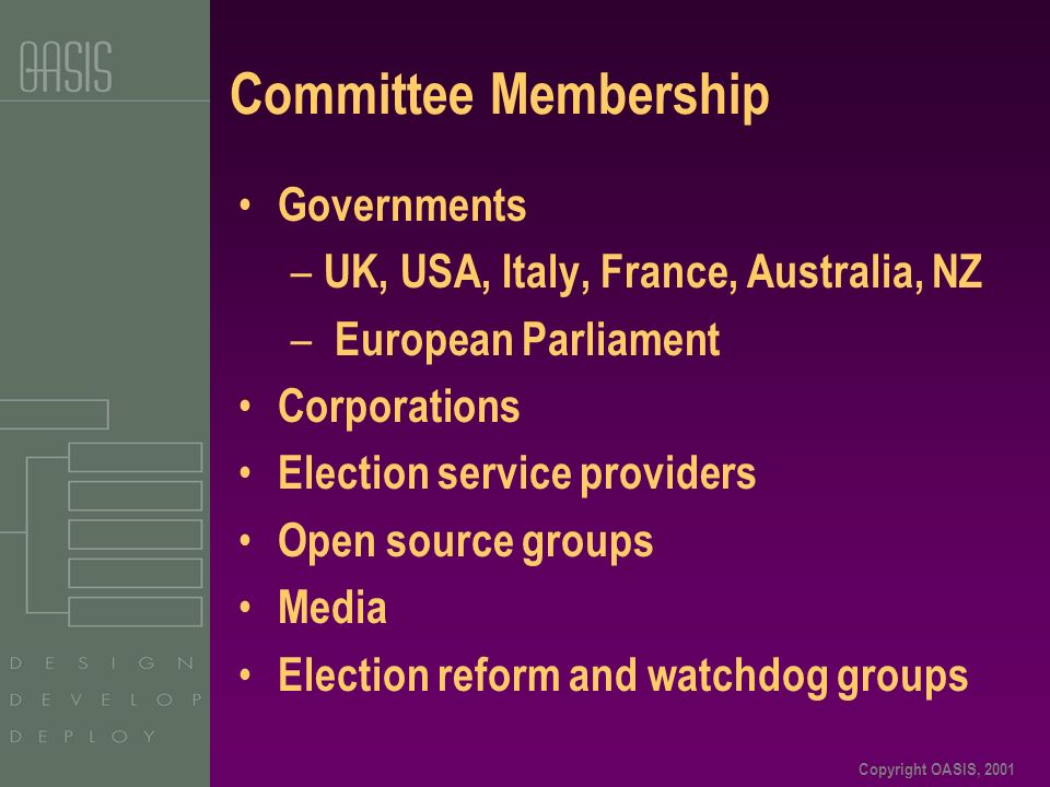 Copyright OASIS, 2001 Committee Membership Governments – UK, USA, Italy, France, Australia, NZ – European Parliament Corporations Election service providers Open source groups Media Election reform and watchdog groups