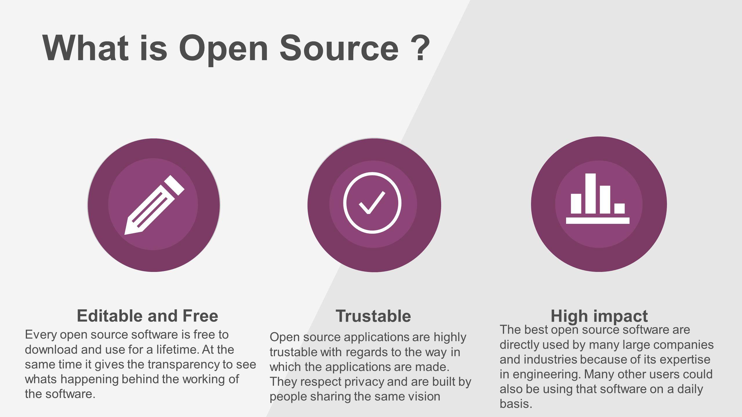 Sudheesh Singanamalla  Editable and Free Every open source