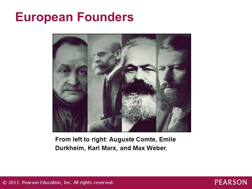 European Founders From left to right: Auguste Comte, Emile Durkheim, Karl Marx, and Max Weber.