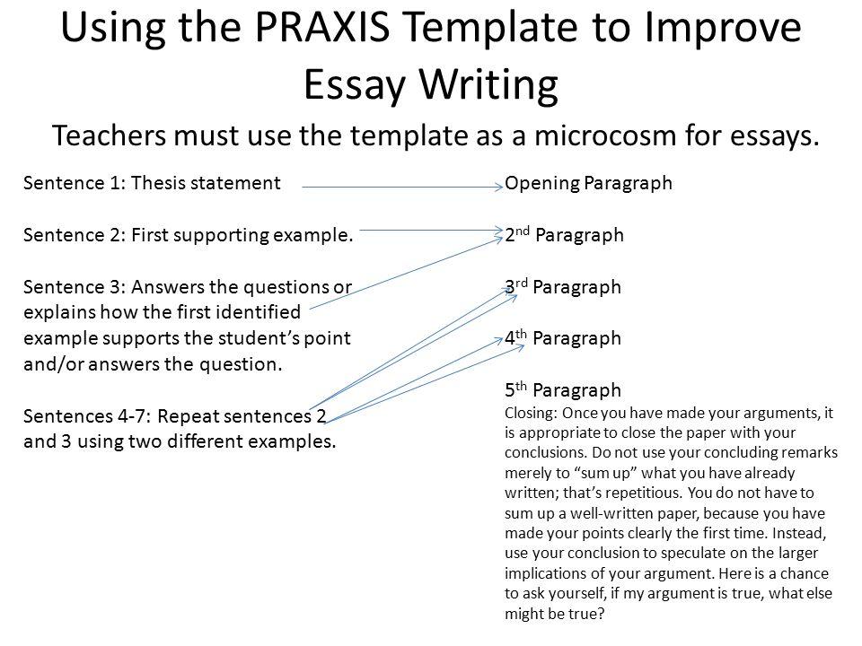 Preparing for the praxis core academic skills for educators exam.