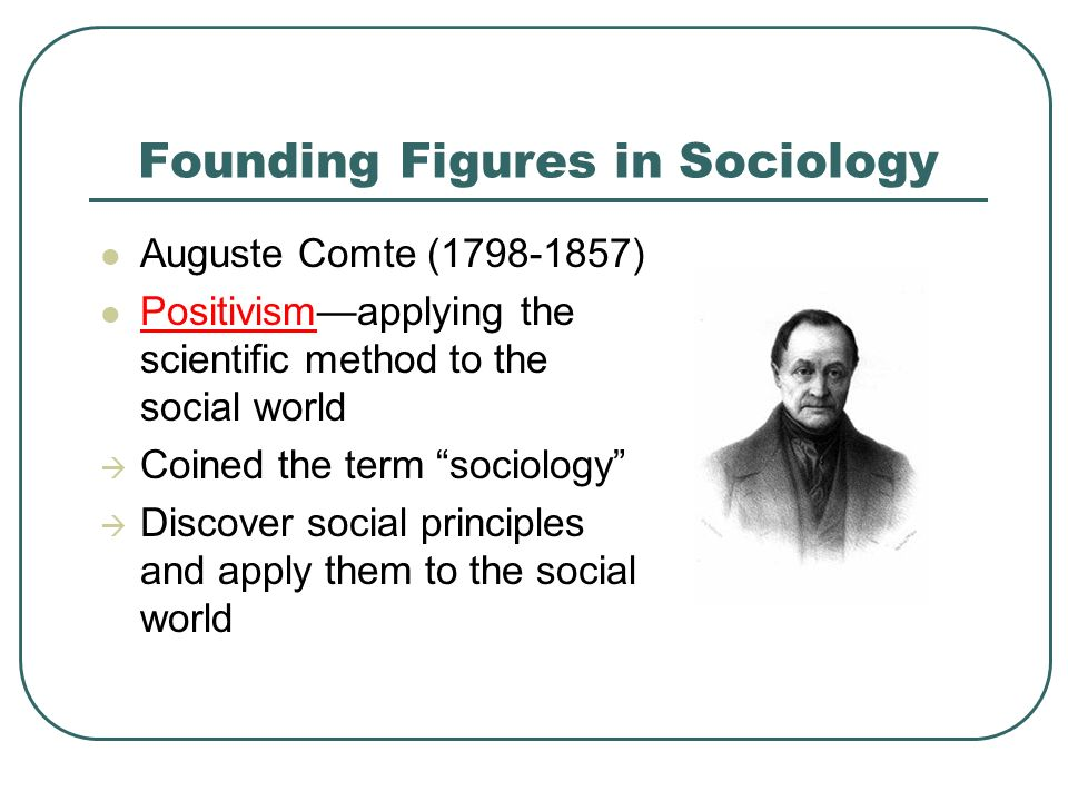 Founding Figures in Sociology Auguste Comte ( ) Positivism—applying the scientific method to the social world  Coined the term sociology  Discover social principles and apply them to the social world