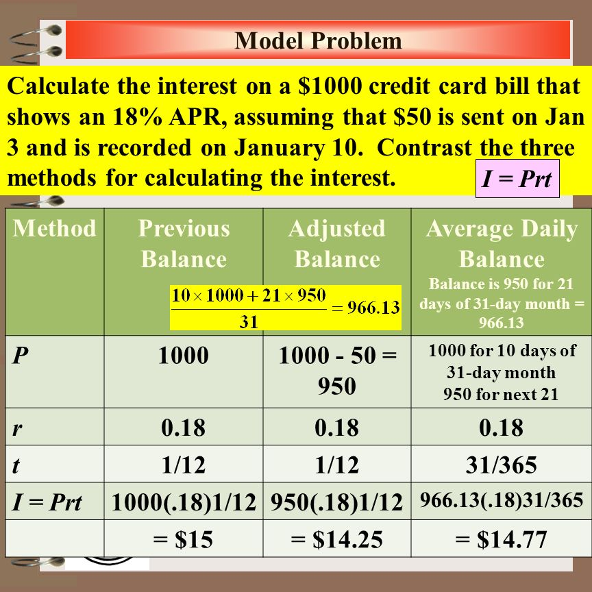 Aim Money Matters Credit Cards Course Math Literacy Aim How