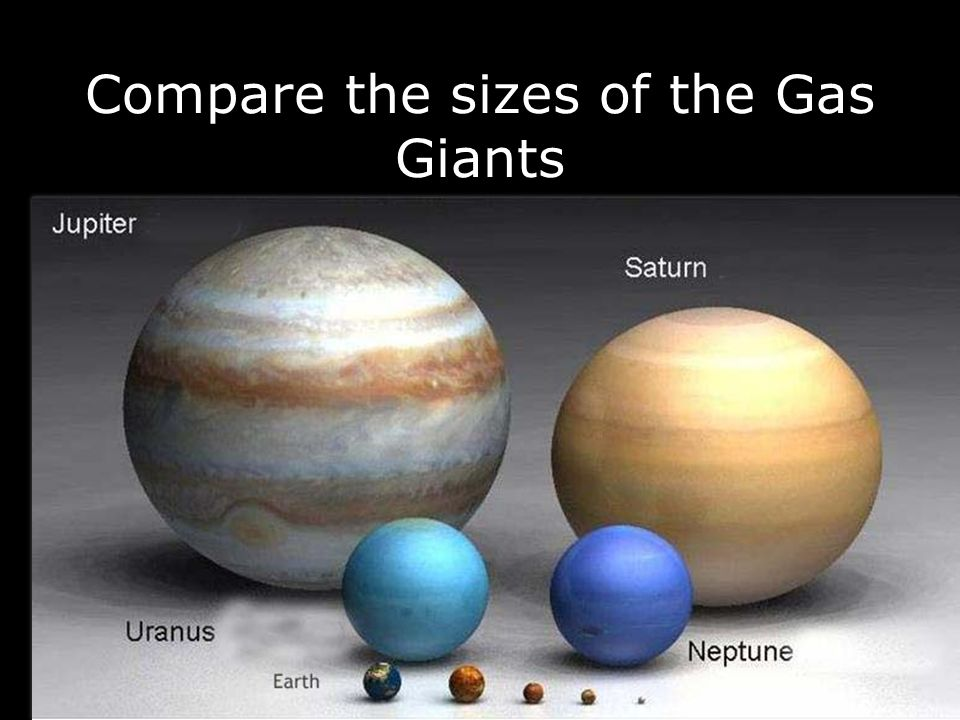 Compare the sizes of the Gas Giants