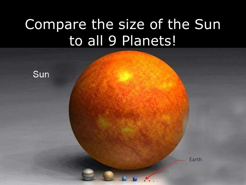 Compare the size of the Sun to all 9 Planets!