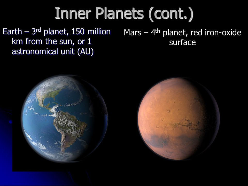 Inner Planets (cont.) Earth – 3 rd planet, 150 million km from the sun, or 1 astronomical unit (AU) Mars – 4 th planet, red iron-oxide surface