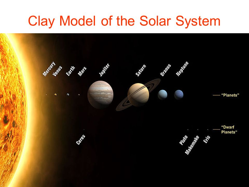 Clay Model of the Solar System