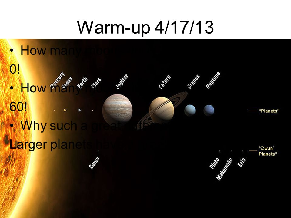 Warm-up 4/17/13 How many moons does Venus have. 0.