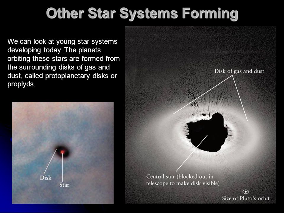 Other Star Systems Forming We can look at young star systems developing today.