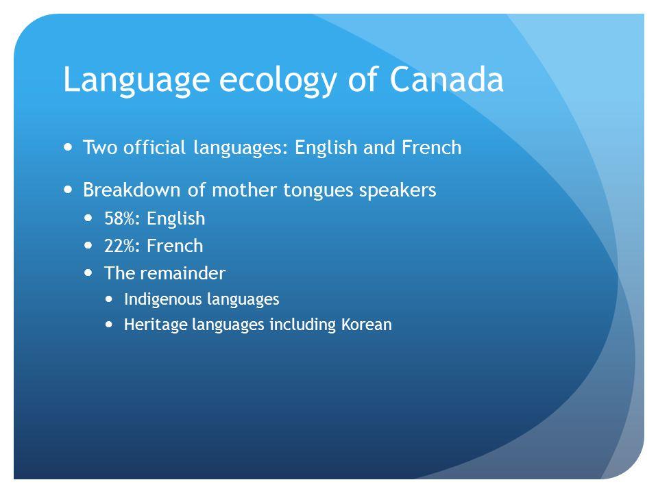 K  Language Maintenance in Canada Mihyon Jeon York