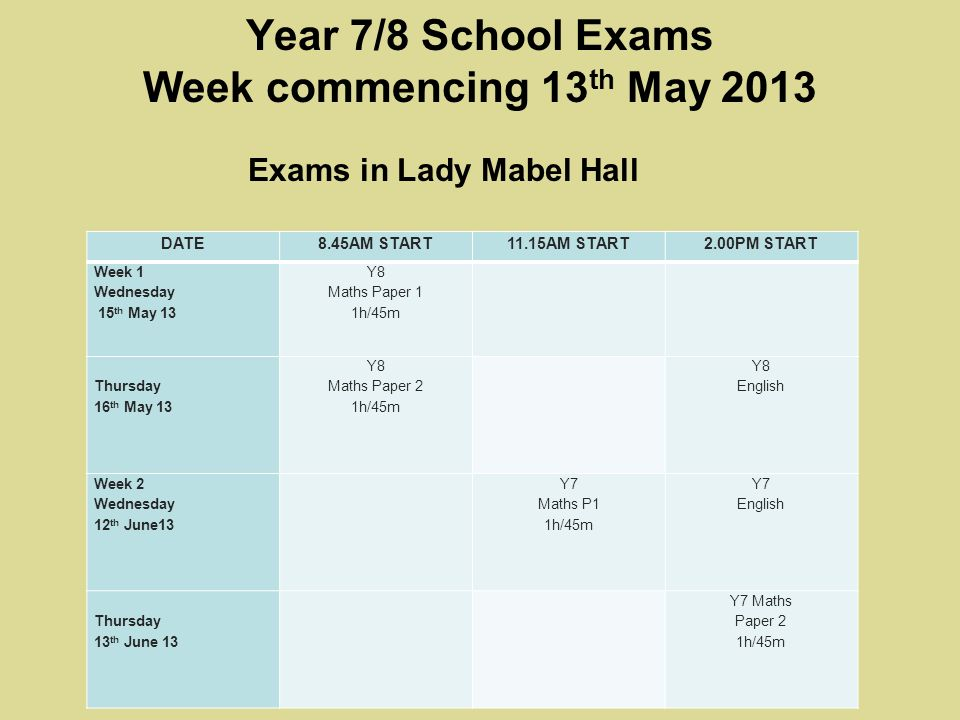 Year 7/8 School Exams Week commencing 13 th May 2013 DATE8.45AM START11.15AM START2.00PM START Week 1 Wednesday 15 th May 13 Y8 Maths Paper 1 1h/45m Thursday 16 th May 13 Y8 Maths Paper 2 1h/45m Y8 English Week 2 Wednesday 12 th June13 Y7 Maths P1 1h/45m Y7 English Thursday 13 th June 13 Y7 Maths Paper 2 1h/45m Exams in Lady Mabel Hall