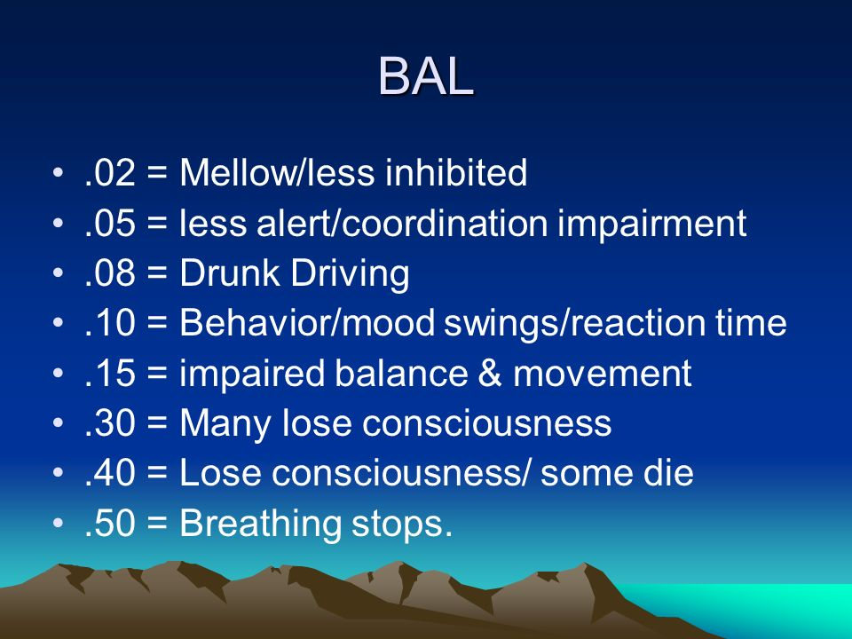 BAL.02 = Mellow/less inhibited.05 = less alert/coordination impairment.08 = Drunk Driving.10 = Behavior/mood swings/reaction time.15 = impaired balance & movement.30 = Many lose consciousness.40 = Lose consciousness/ some die.50 = Breathing stops.