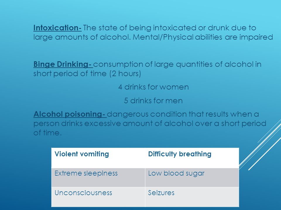 Intoxication- The state of being intoxicated or drunk due to large amounts of alcohol.
