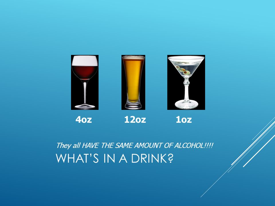 WHAT'S IN A DRINK 4oz 12oz 1oz They all HAVE THE SAME AMOUNT OF ALCOHOL!!!!