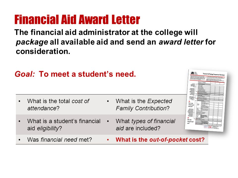 Understanding Your Financial Aid Awards Paying for College ppt