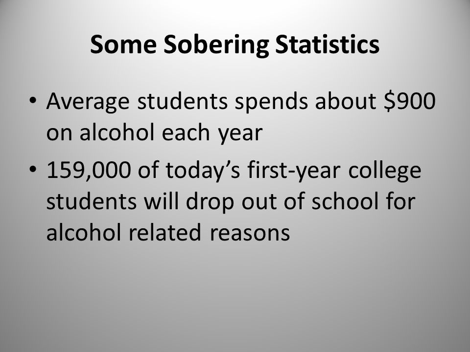 Some Sobering Statistics Average students spends about $900 on alcohol each year 159,000 of today's first-year college students will drop out of school for alcohol related reasons