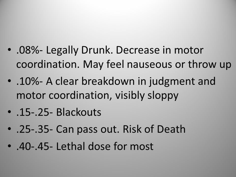 .08%- Legally Drunk. Decrease in motor coordination.