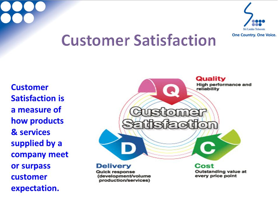 customer expectation and satisfaction