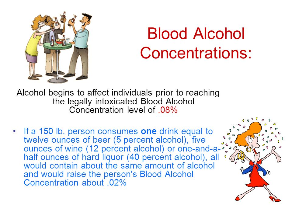 Blood Alcohol Concentrations: Alcohol begins to affect individuals prior to reaching the legally intoxicated Blood Alcohol Concentration level of.08% If a 150 lb.